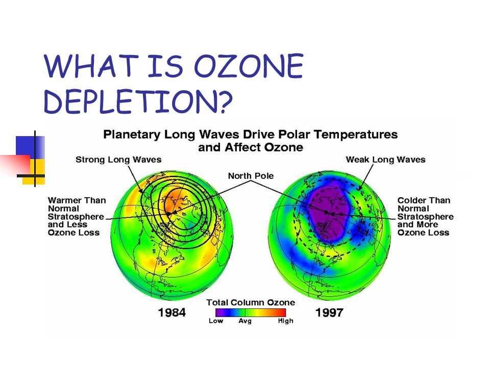 ozone depletion The term ozone depletion is used to describe two distinct but related observations: a slow, steady decline, of about 3% per decade, in the total amount of ozone in the earth's stratosphere during the past twenty years and a much larger, but seasonal, decrease in stratospheric ozone over the earth's polar regions during the same period (the latter phenomenon is commonly referred to as the.