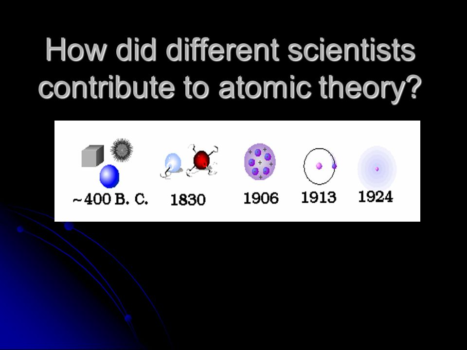 How did different scientists contribute to atomic theory