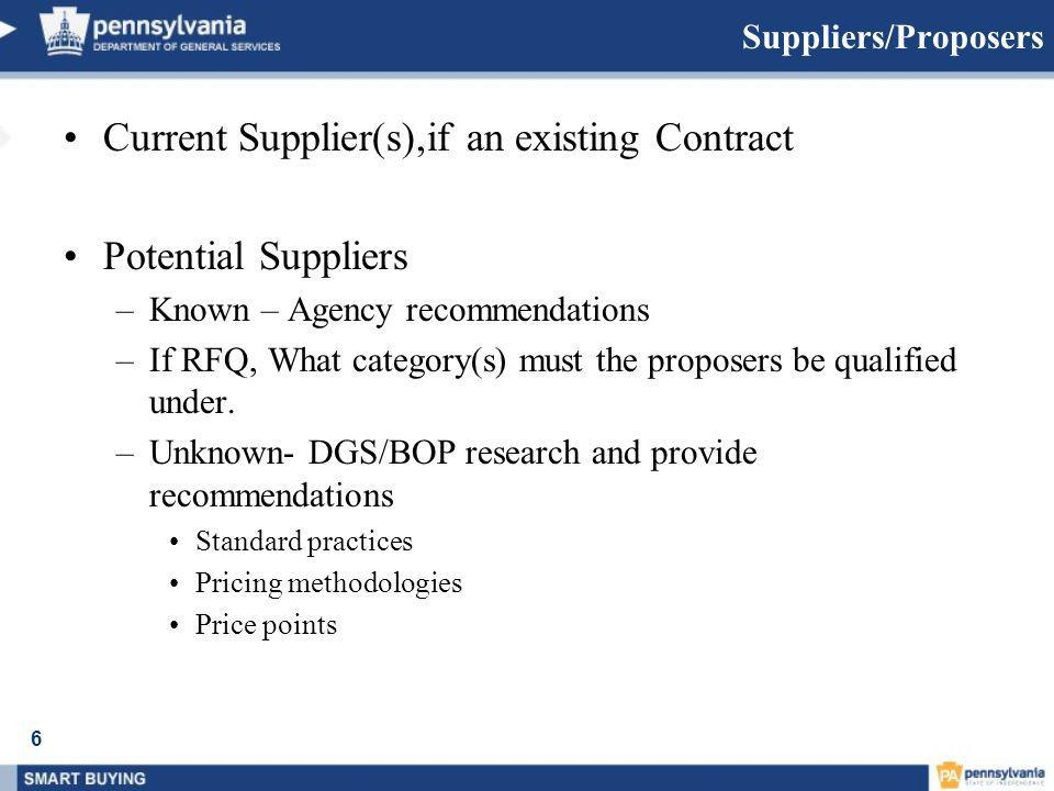 Market Place - Potential Suppliers