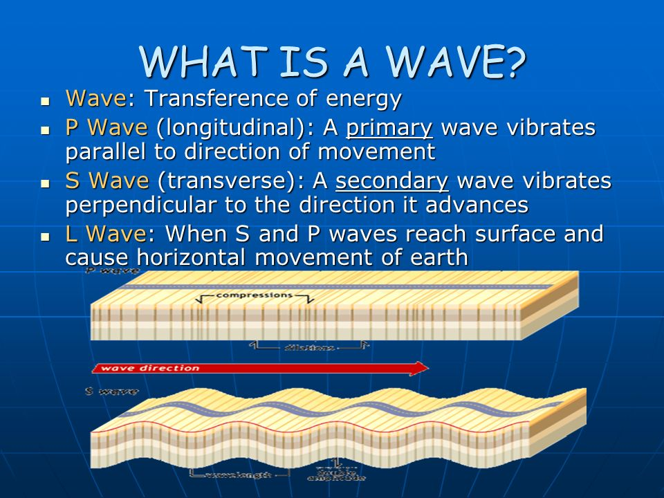 WHAT IS A WAVE Wave: Transference of energy