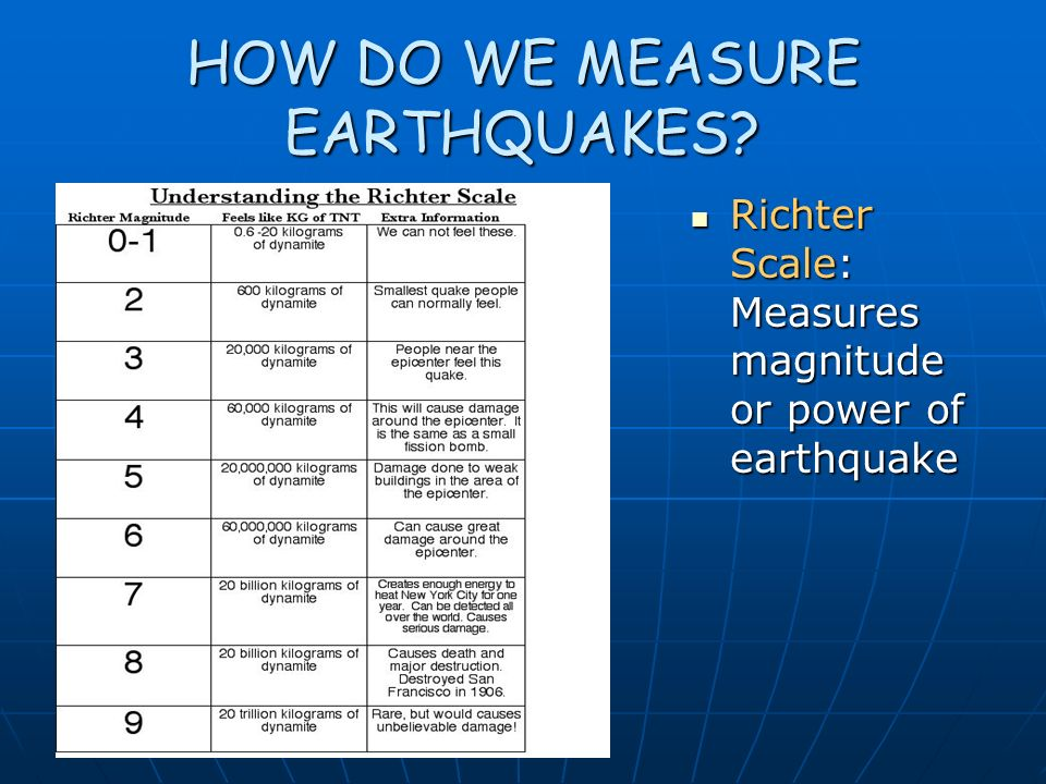 HOW DO WE MEASURE EARTHQUAKES