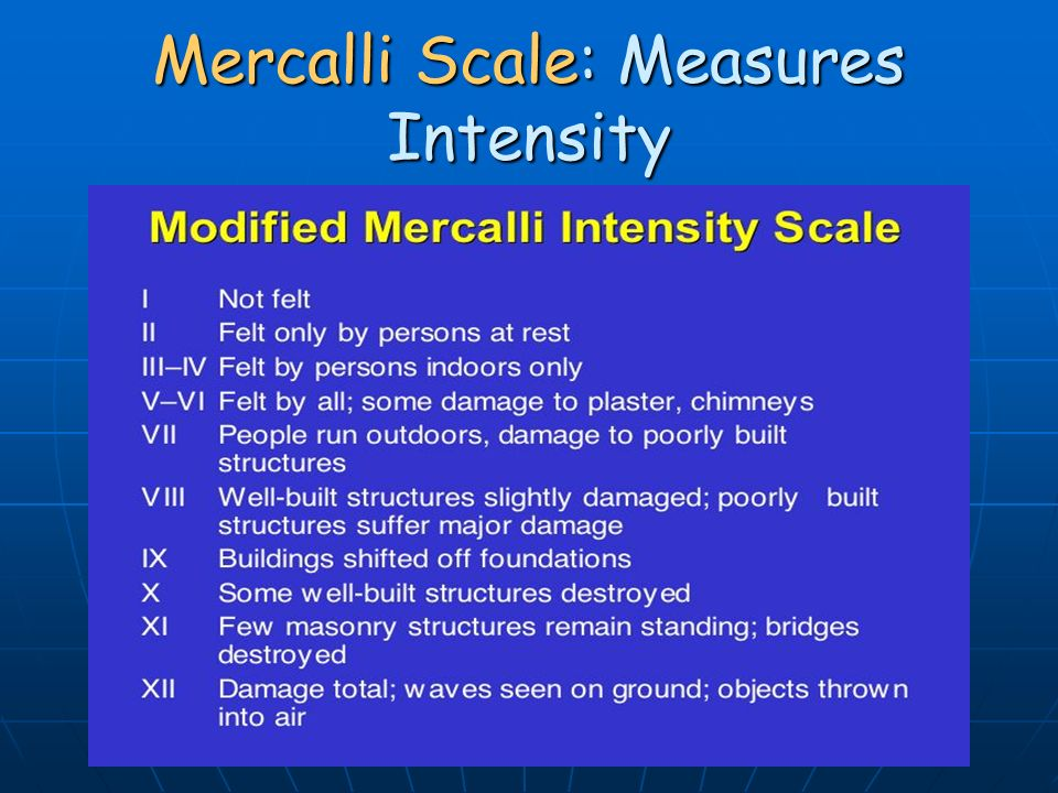 Mercalli Scale: Measures Intensity