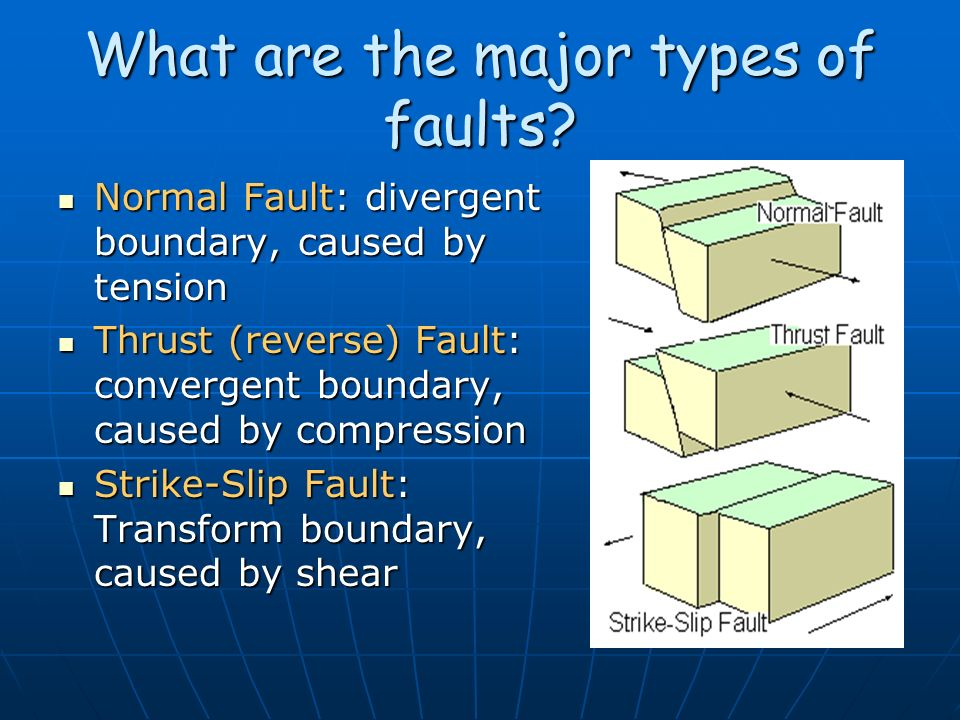 What are the major types of faults