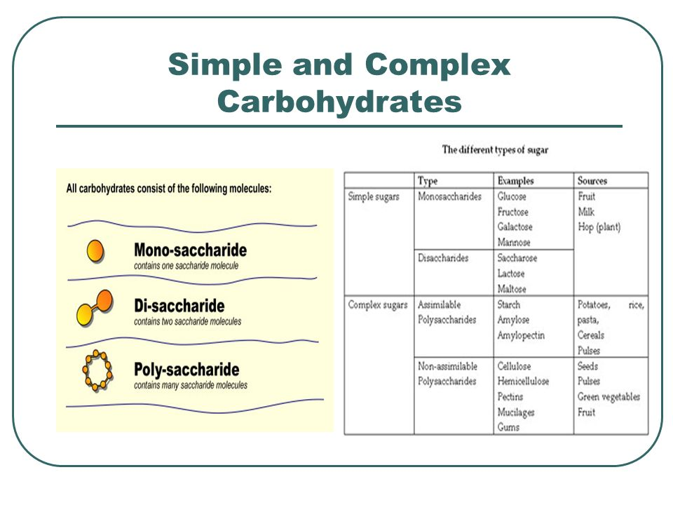 Simple and Complex Carbohydrates