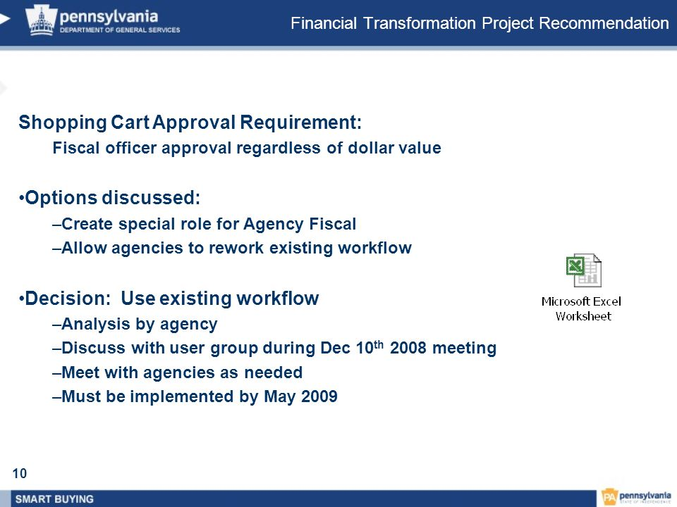 Financial Transformation Project Recommendation