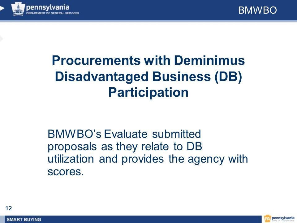 Procurements with Deminimus Disadvantaged Business (DB) Participation
