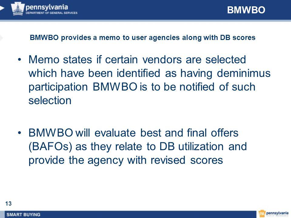 BMWBO BMWBO provides a memo to user agencies along with DB scores.