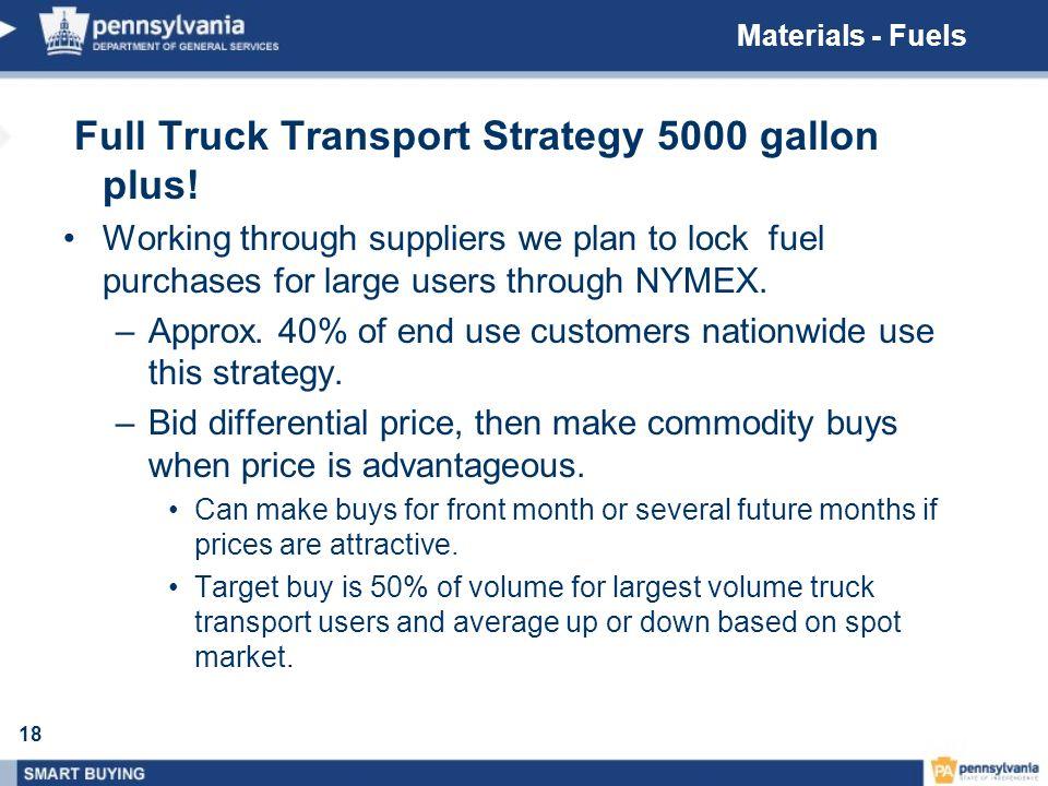 Full Truck Transport Strategy 5000 gallon plus!