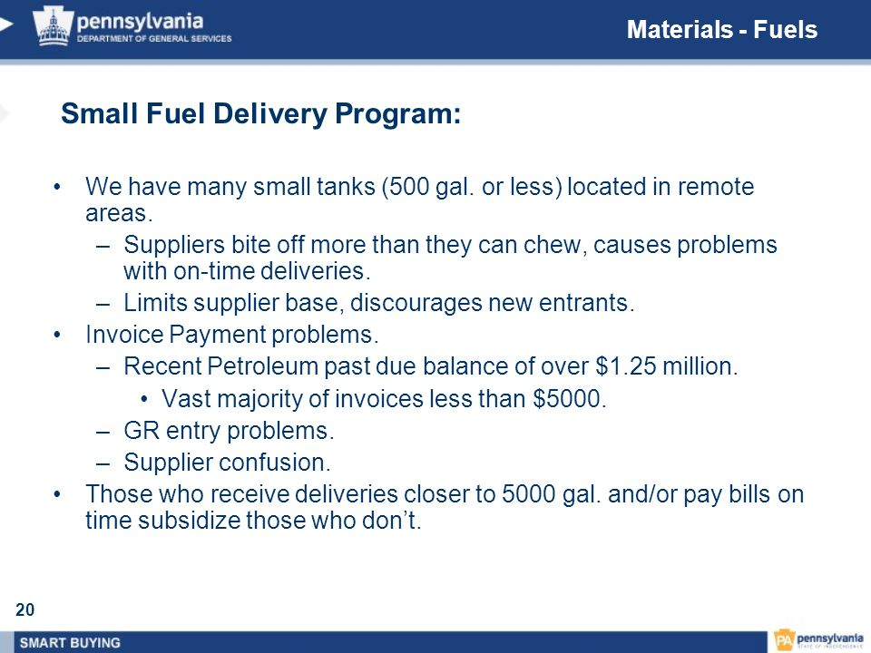 Small Fuel Delivery Program: