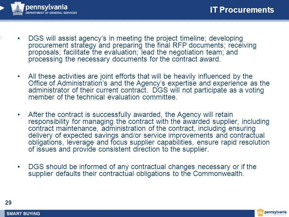 IT Procurements