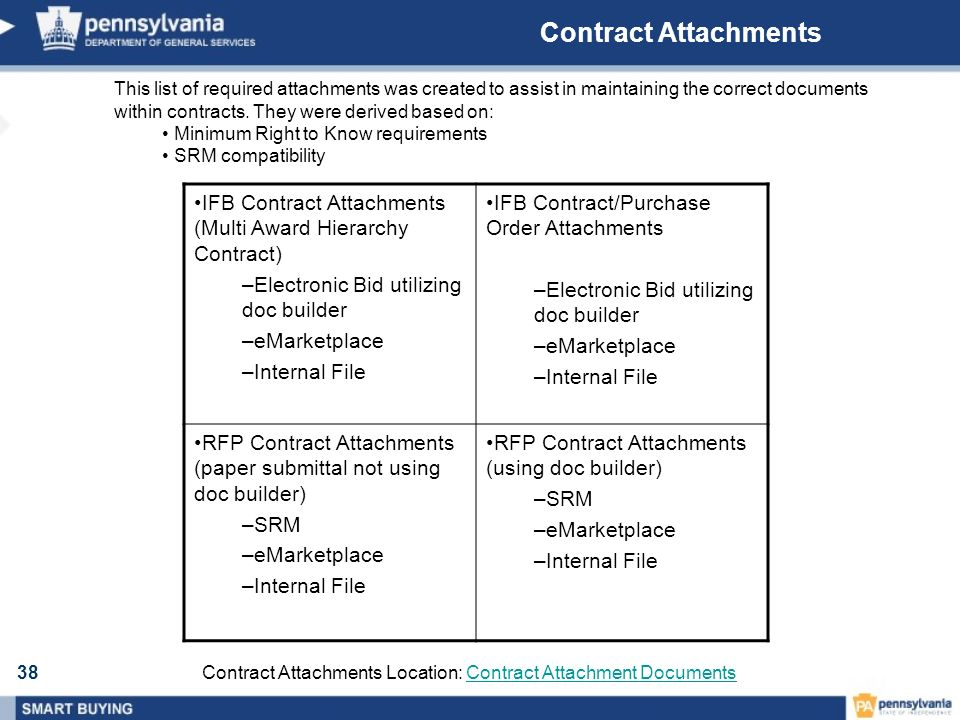 Contract Attachments