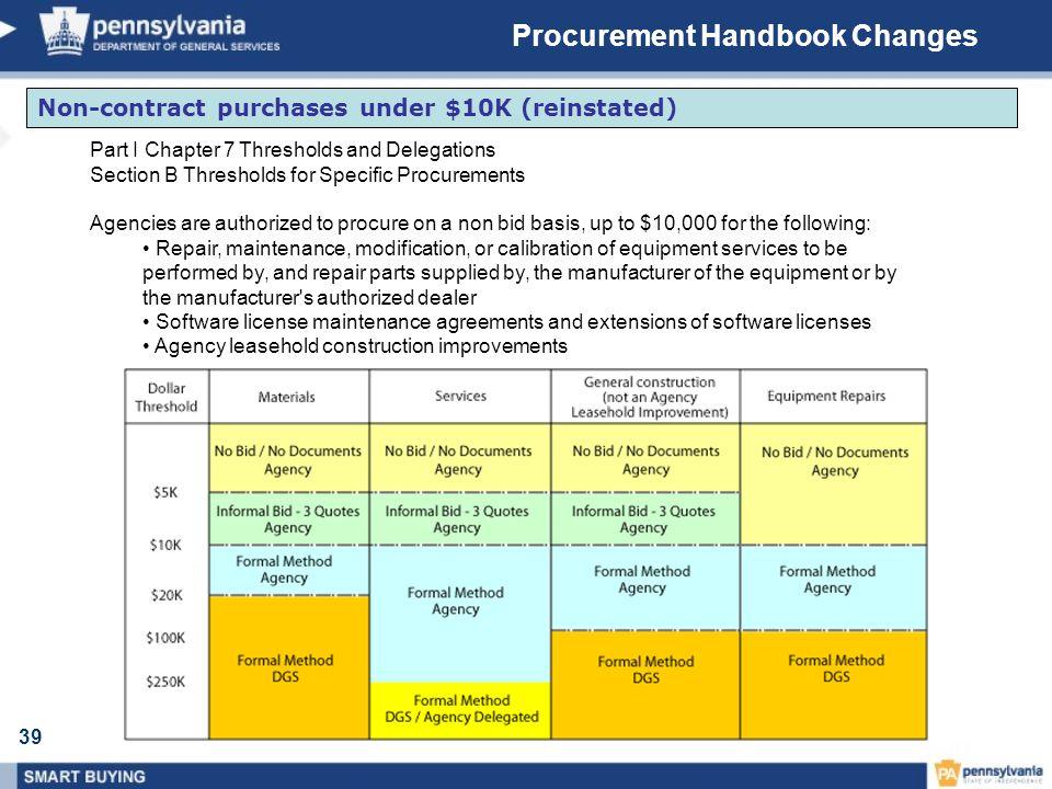 Procurement Handbook Changes