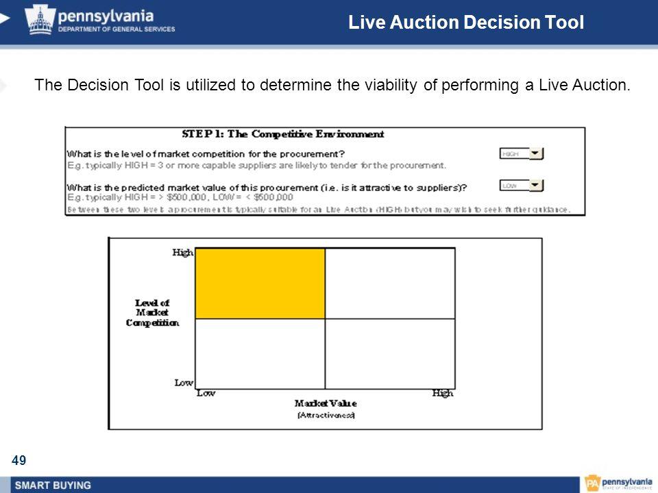 Live Auction Decision Tool