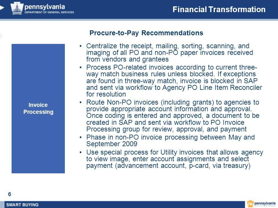 Financial Transformation