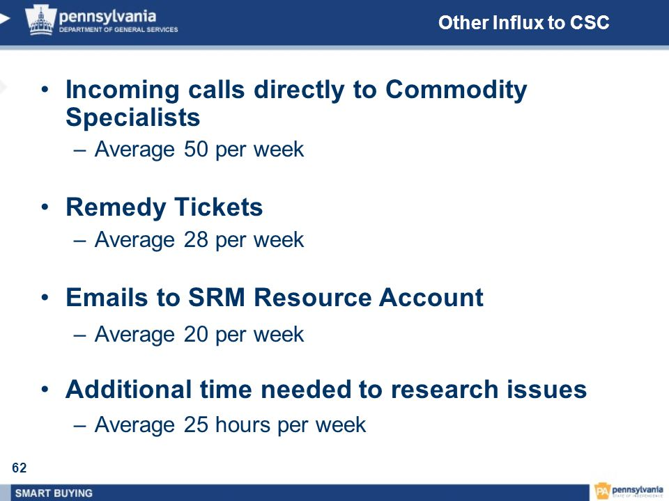 Incoming calls directly to Commodity Specialists