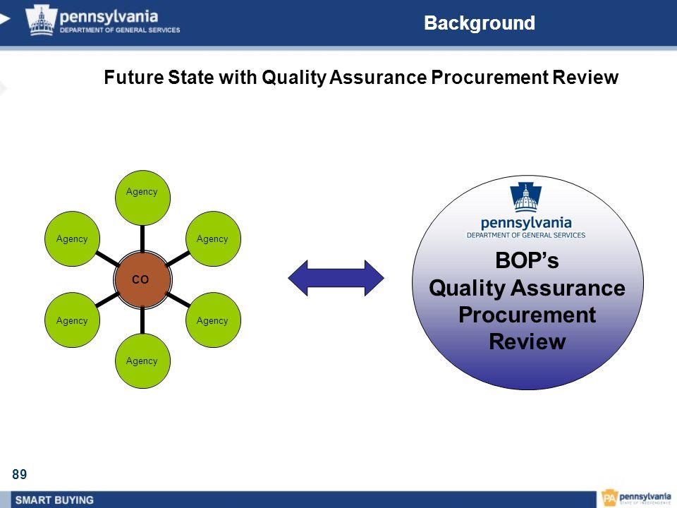BOP's Quality Assurance Procurement Review