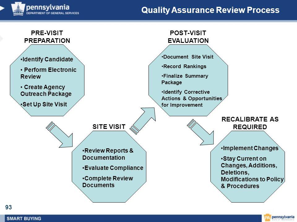 Quality Assurance Review Process
