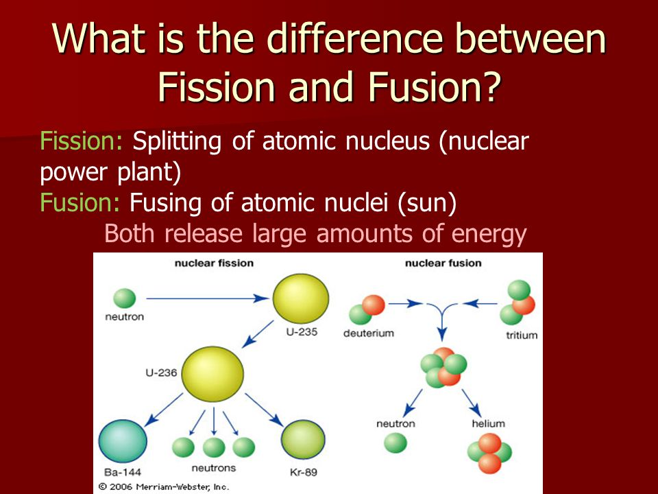 What is the difference between Fission and Fusion