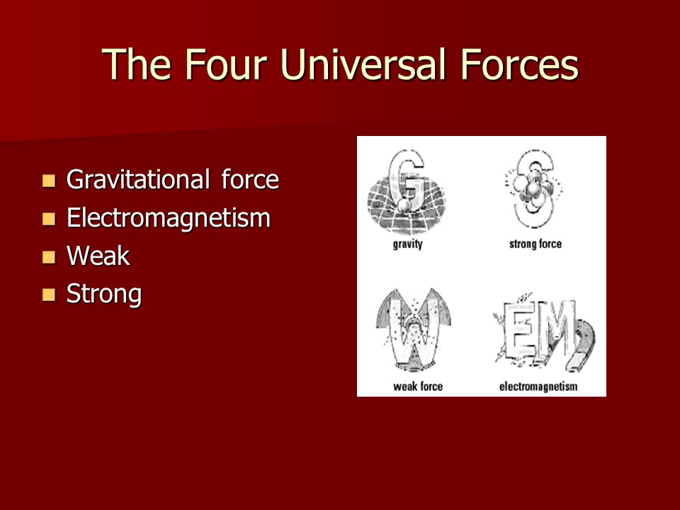 The Four Universal Forces