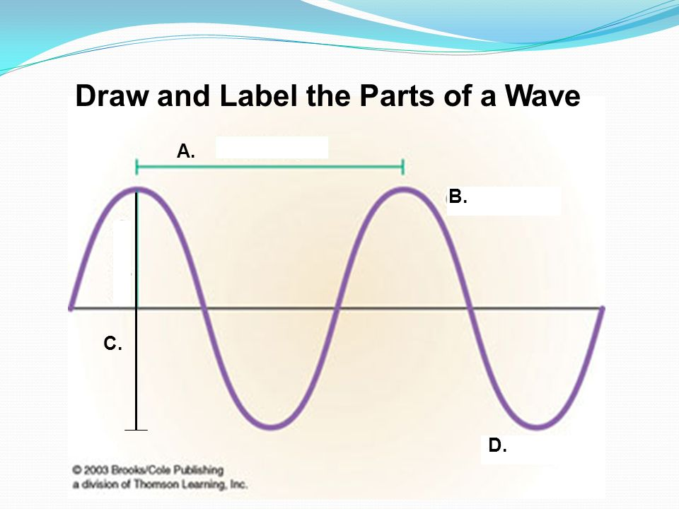 draw and label the parts of a wave ppt video online download. Black Bedroom Furniture Sets. Home Design Ideas
