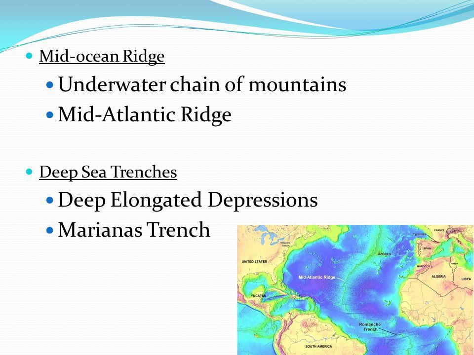 Underwater chain of mountains Mid-Atlantic Ridge