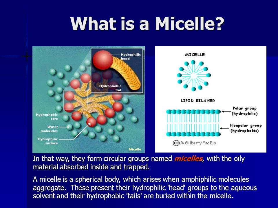 What is a Micelle In that way, they form circular groups named micelles, with the oily material absorbed inside and trapped.