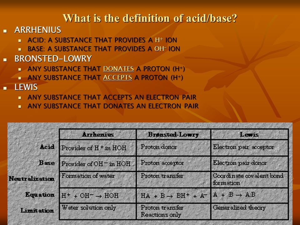 What is the definition of acid/base