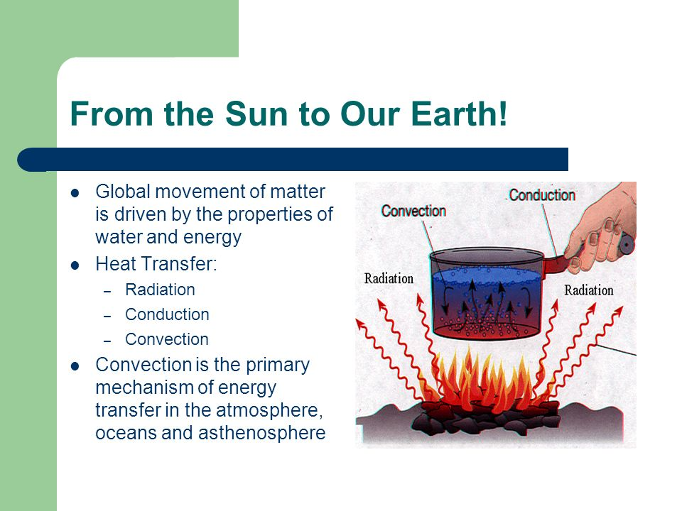From the Sun to Our Earth!