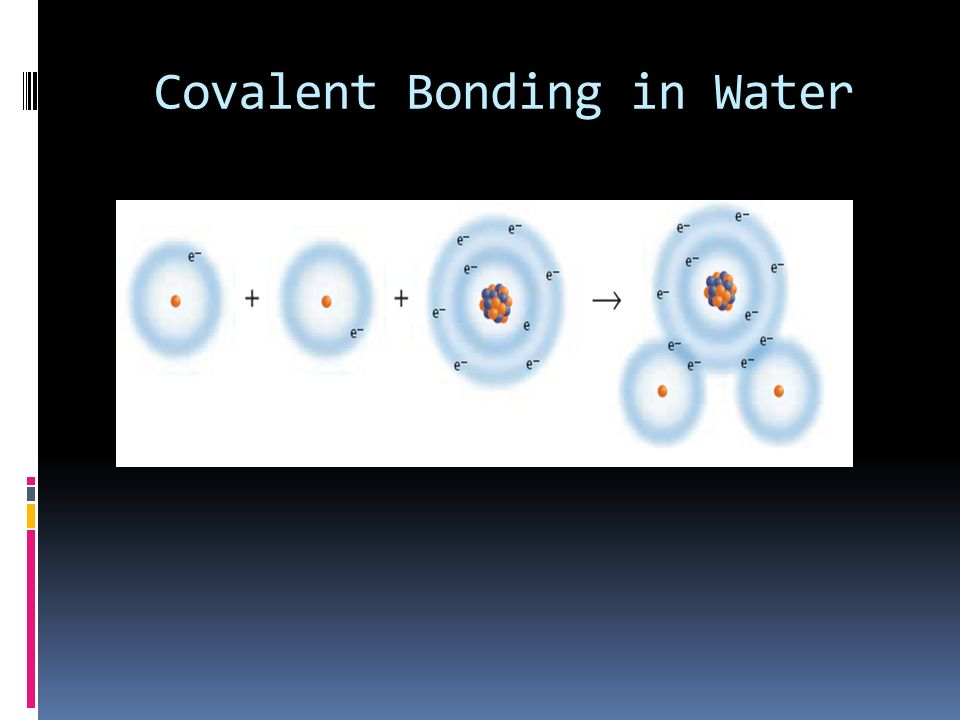Covalent Bonding in Water