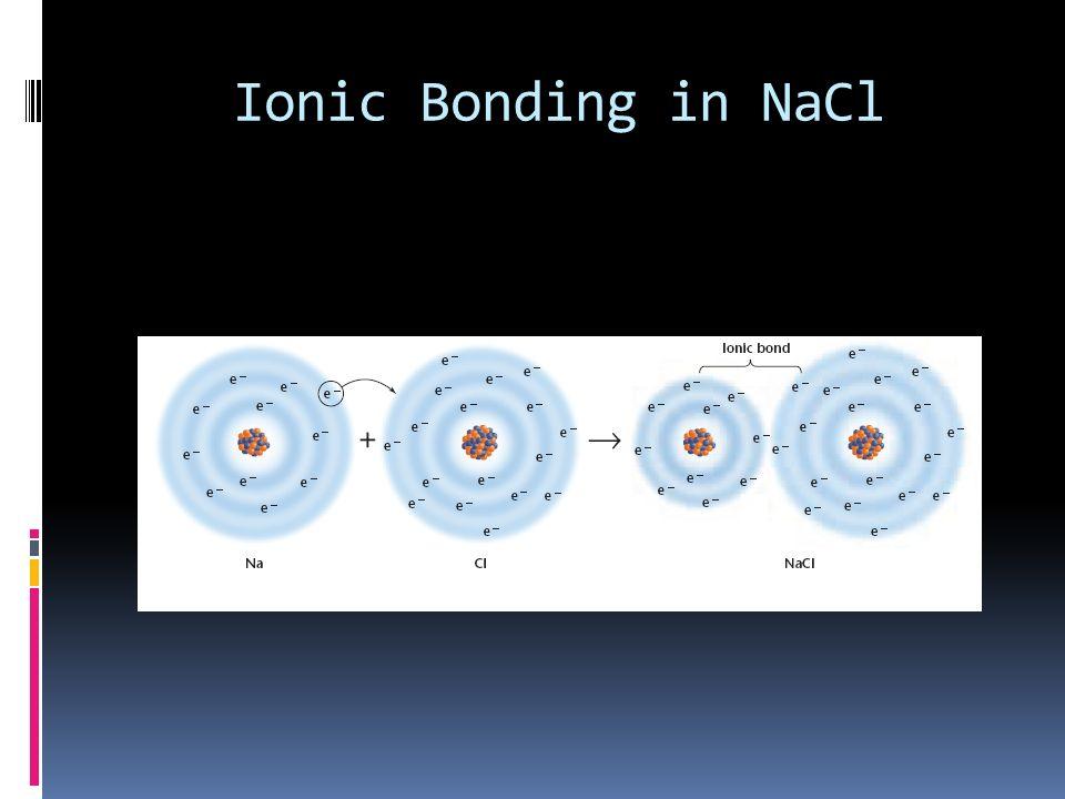 Ionic Bonding in NaCl