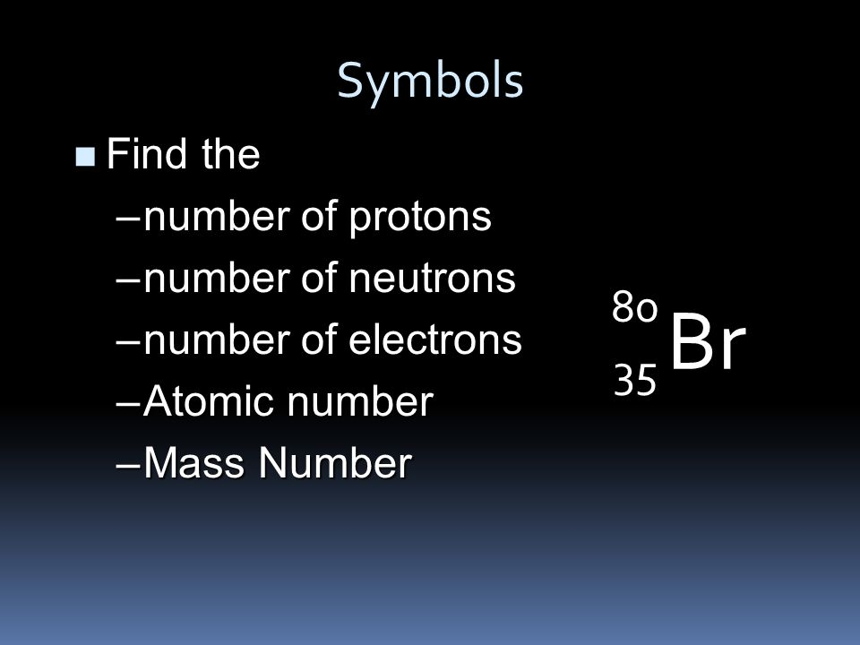 Br Symbols 80 35 Find the number of protons number of neutrons