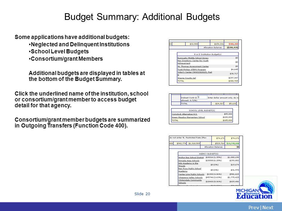 Budget Summary: Additional Budgets