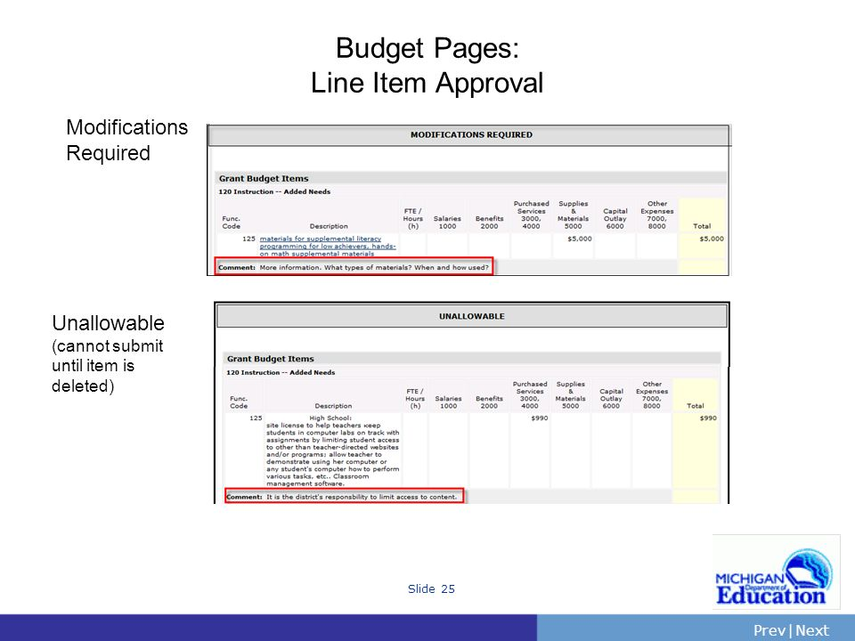 Budget Pages: Line Item Approval