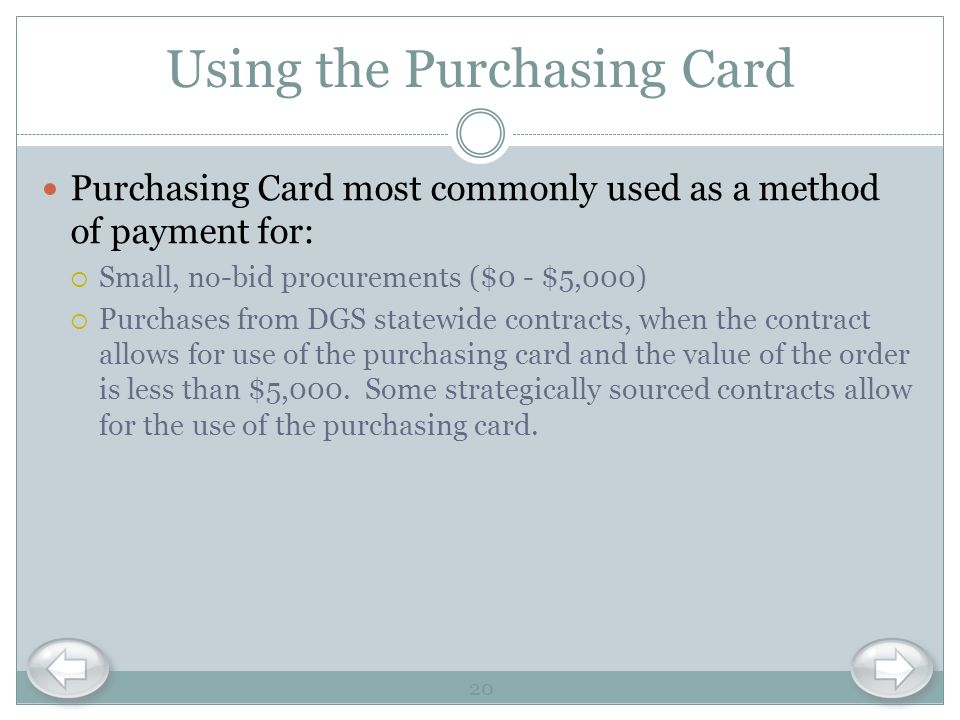 Using the Purchasing Card