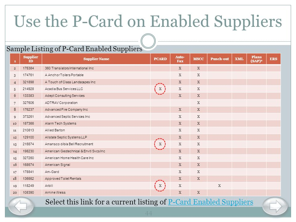 Use the P-Card on Enabled Suppliers