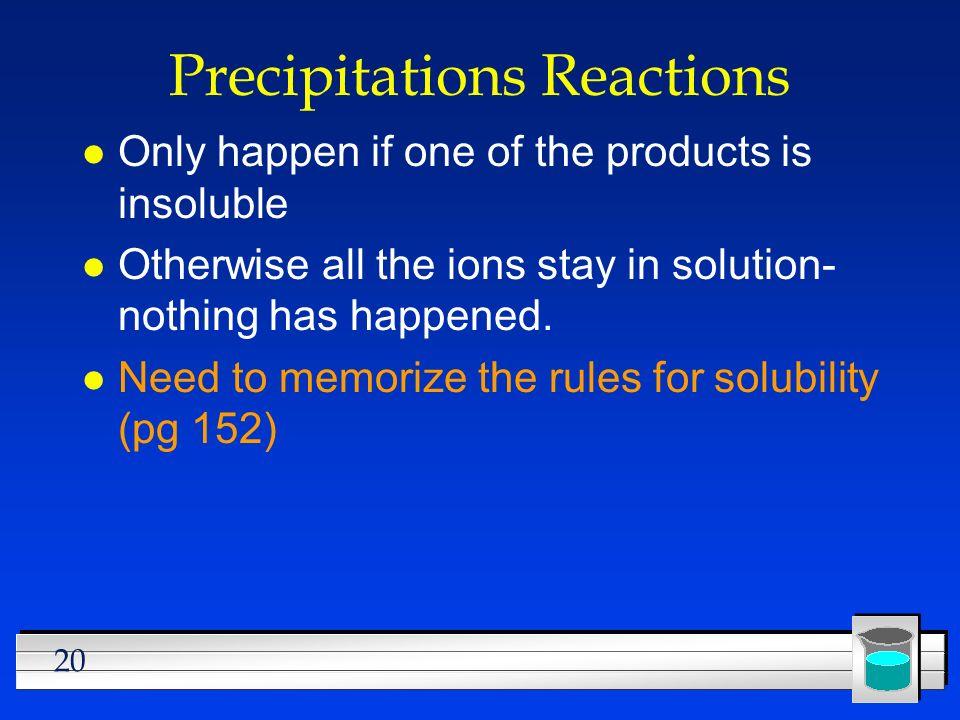 Precipitations Reactions