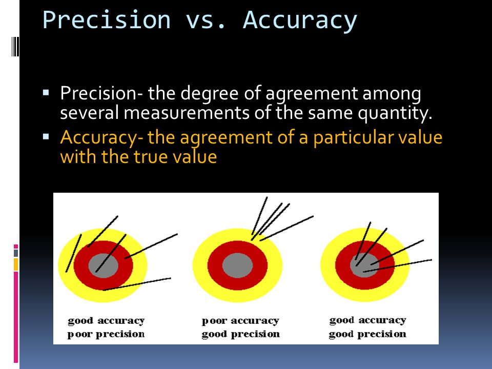 Precision vs. Accuracy Precision- the degree of agreement among several measurements of the same quantity.