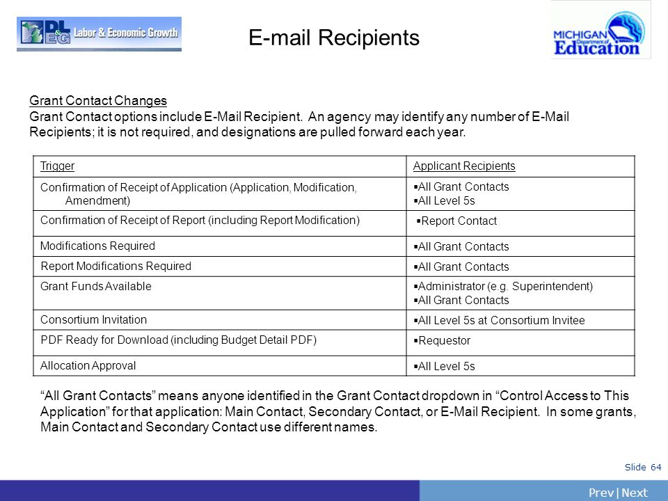 E-mail Recipients Grant Contact Changes