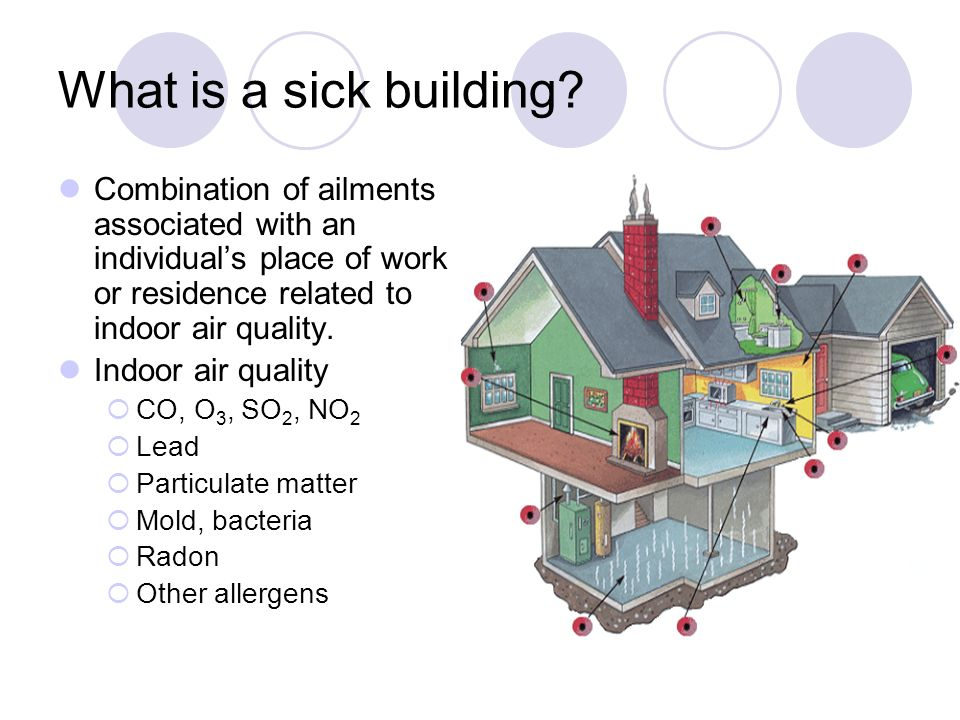What is a sick building Combination of ailments associated with an individual's place of work or residence related to indoor air quality.
