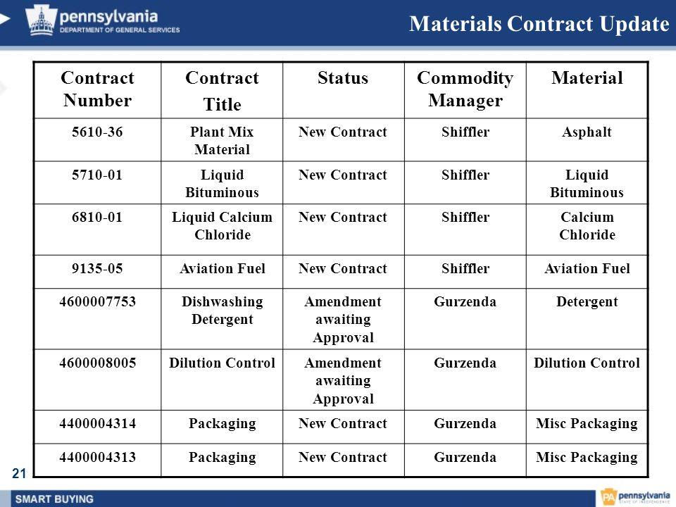 Materials Contract Update
