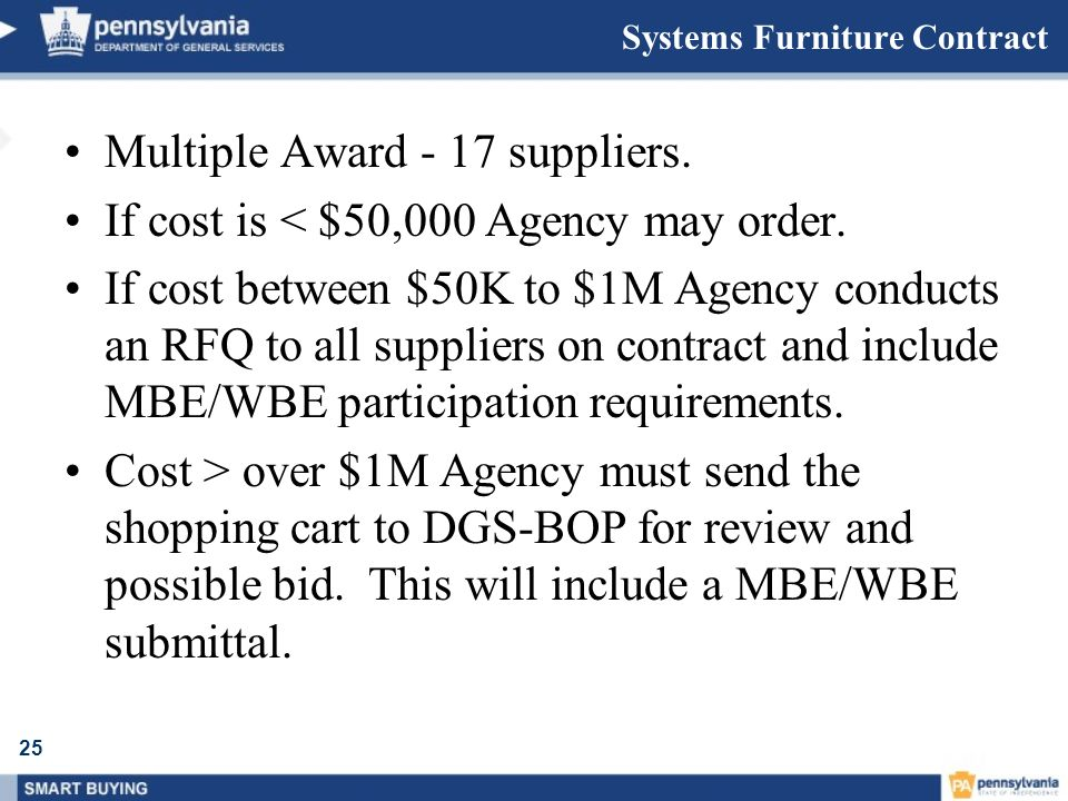Systems Furniture Contract