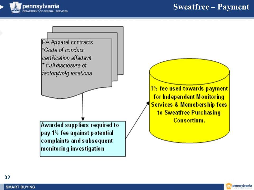Sweatfree – Payment
