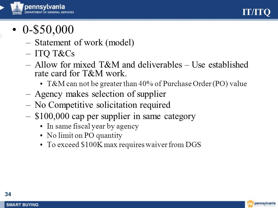 0-$50,000 IT/ITQ Statement of work (model) ITQ T&Cs