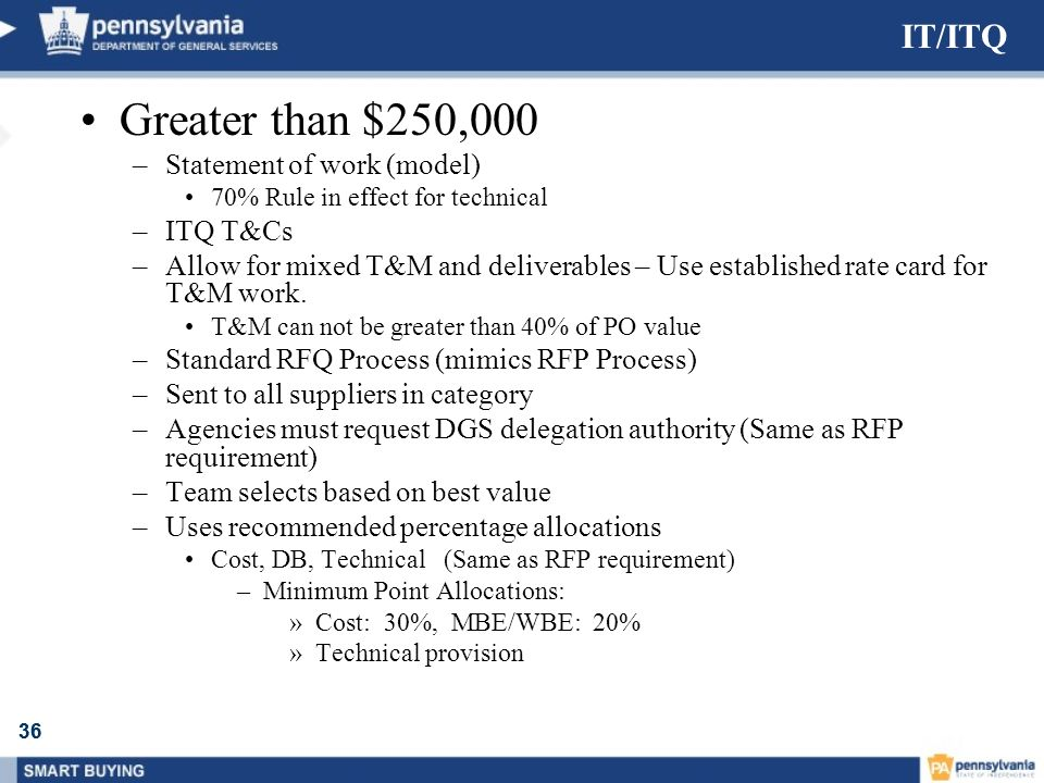 Greater than $250,000 IT/ITQ Statement of work (model) ITQ T&Cs