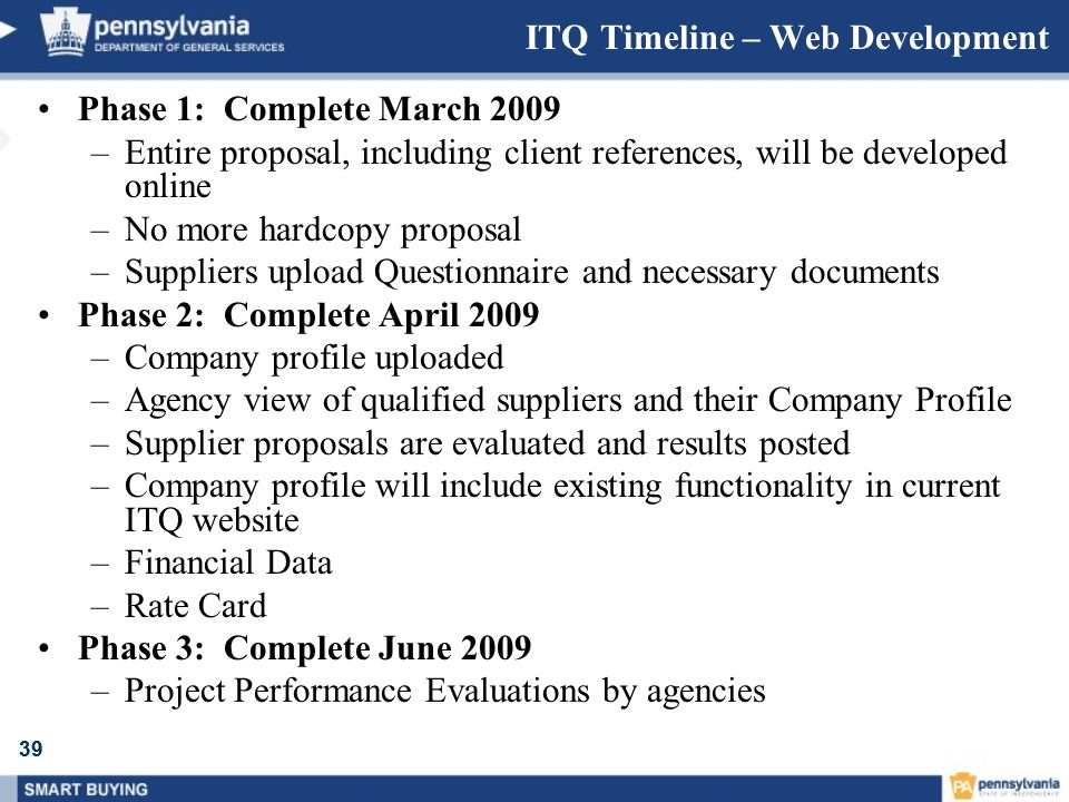 ITQ Timeline – Web Development