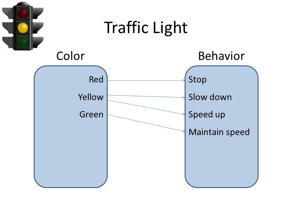 Traffic Light Color Behavior Red Yellow Green Stop Slow down Speed up