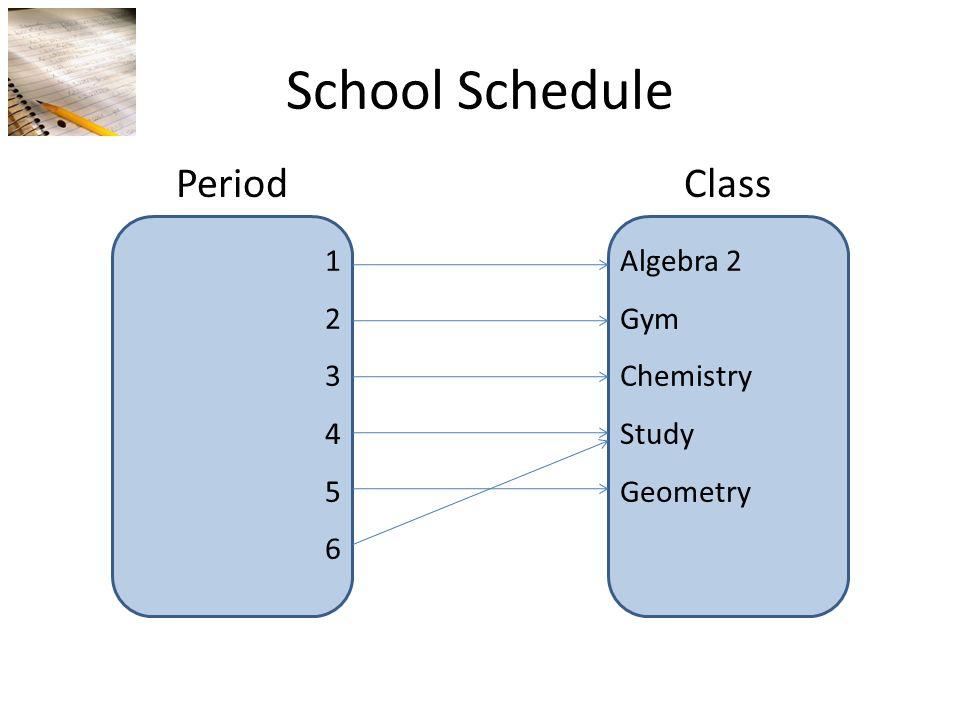 School Schedule Period Class 1 2 3 4 5 6 Algebra 2 Gym Chemistry Study