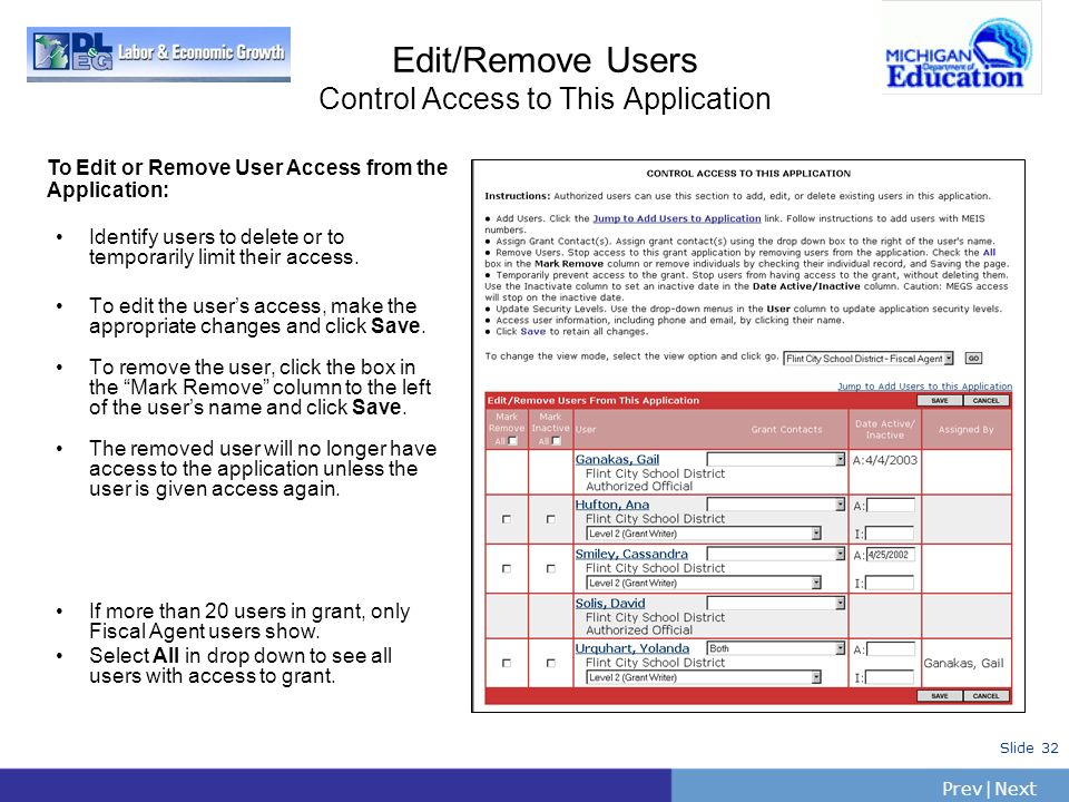 Edit/Remove Users Control Access to This Application