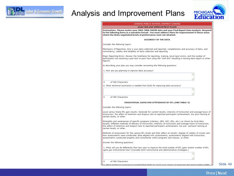 Analysis and Improvement Plans