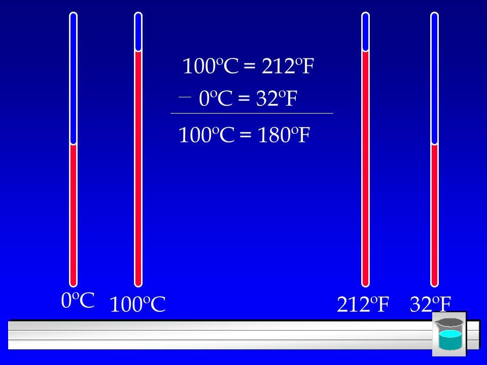 100ºC = 212ºF 0ºC = 32ºF 100ºC = 180ºF 0ºC 100ºC 212ºF 32ºF